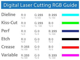 Digital Laser Cutter CMYK Guide