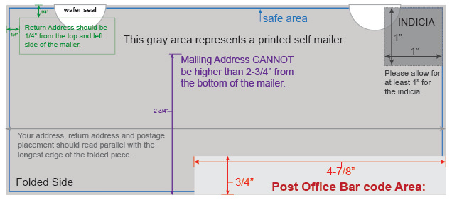 Mailing Guidelines Diagram for Self Mailers